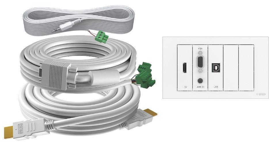 Cableado VGA, HDMI, Audio y Video