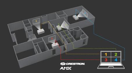 Proyectores compatibles con Creston