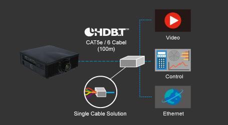 Proyectores con conexión HDBaseT