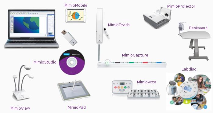 Boxlight Classroom - Tecnología para la Educación