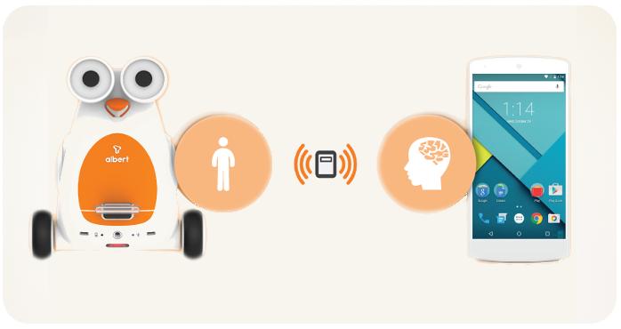 Albert Smart Robot Cerebro Smartphone