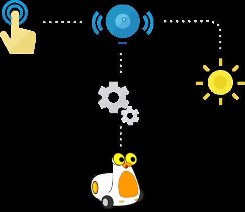 Albert Smart Robot Codificación
