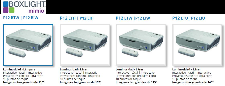 Conozca la extensa línea de proyectores Láser Boxlight Mimio