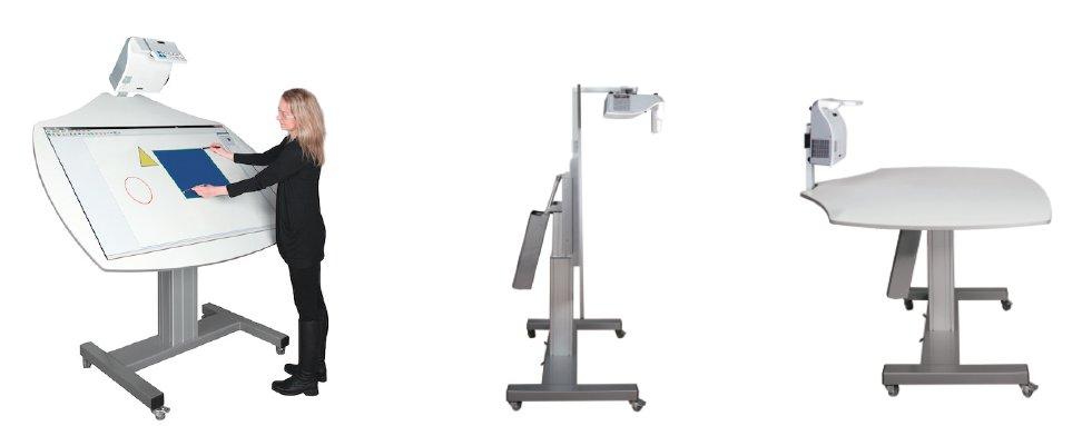 Boxlight Mimio: Sistema Interactivo Motorizado de Elevación e Inclinación