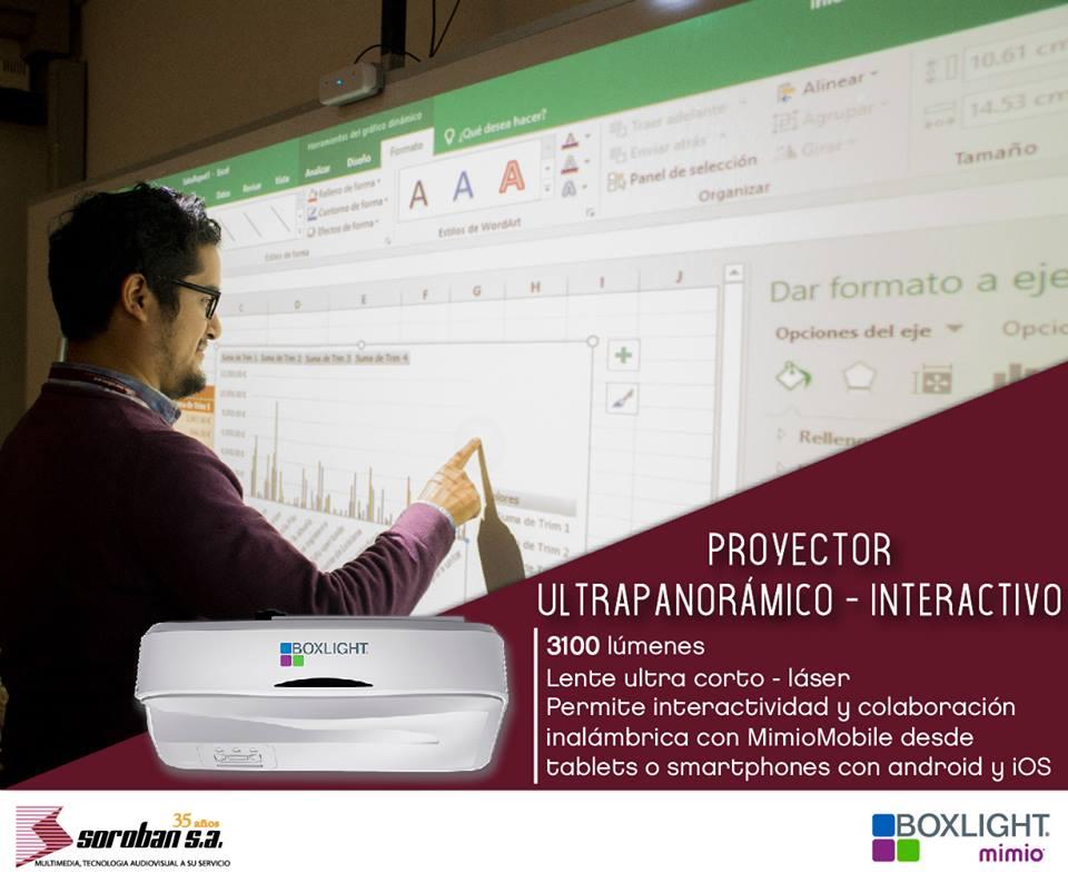 Boxlight Mimio: Proyectores Interactivos Láser, Ultra-panorámicos e Interactivos