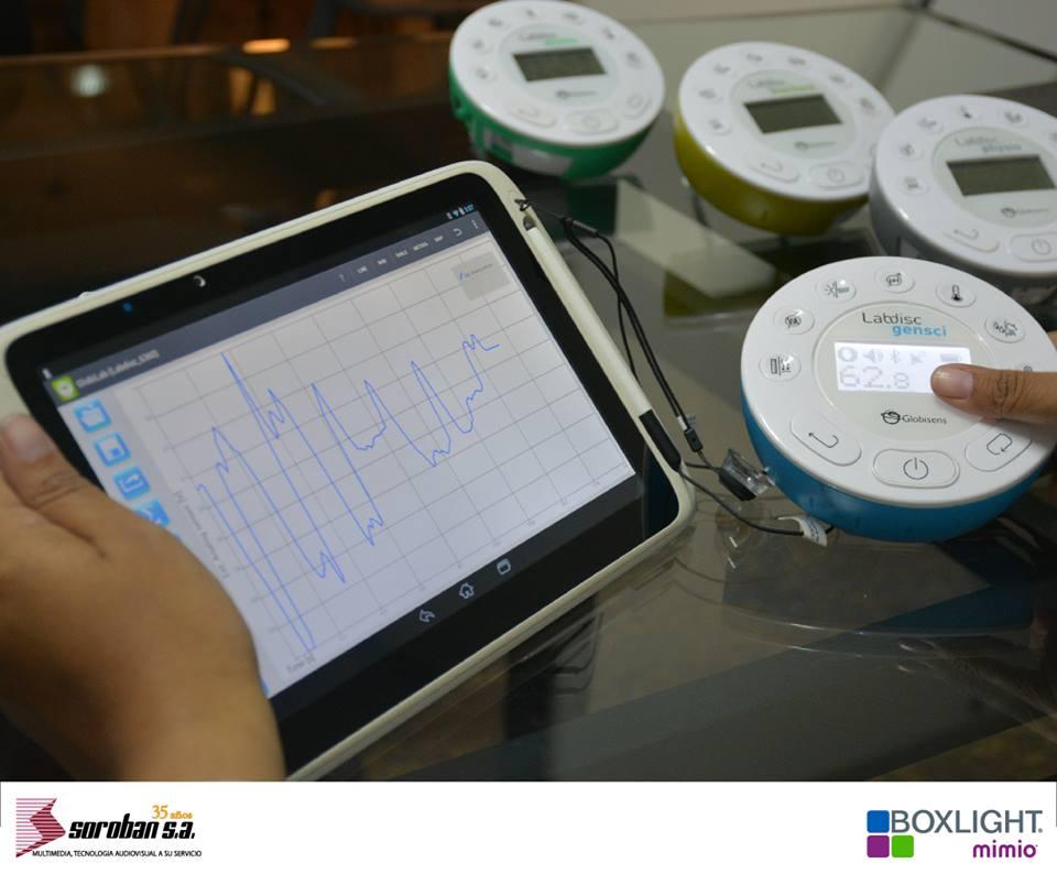 Globilab – Aplicación en PC, Smartphones o Tablets para Labdisc