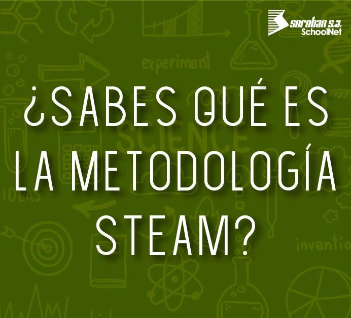 ¿Qué es la Metodología STEAM?