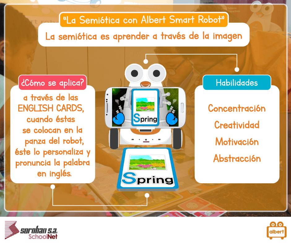 Cómo se aplica la Semiótica con Albert Smart Robot