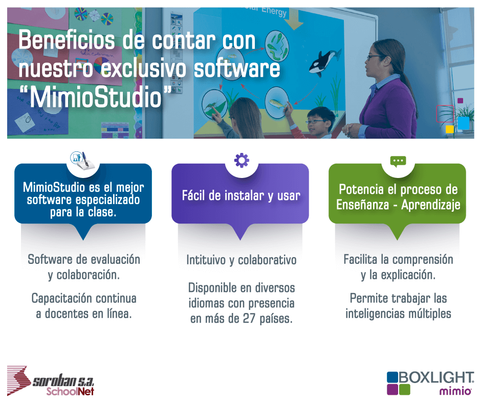 "Beneficios de contar con nuestro exclusivo software ""MimioStudio"""