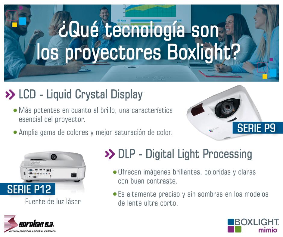 ¿Qué Tecnología son los proyectores Boxlight?