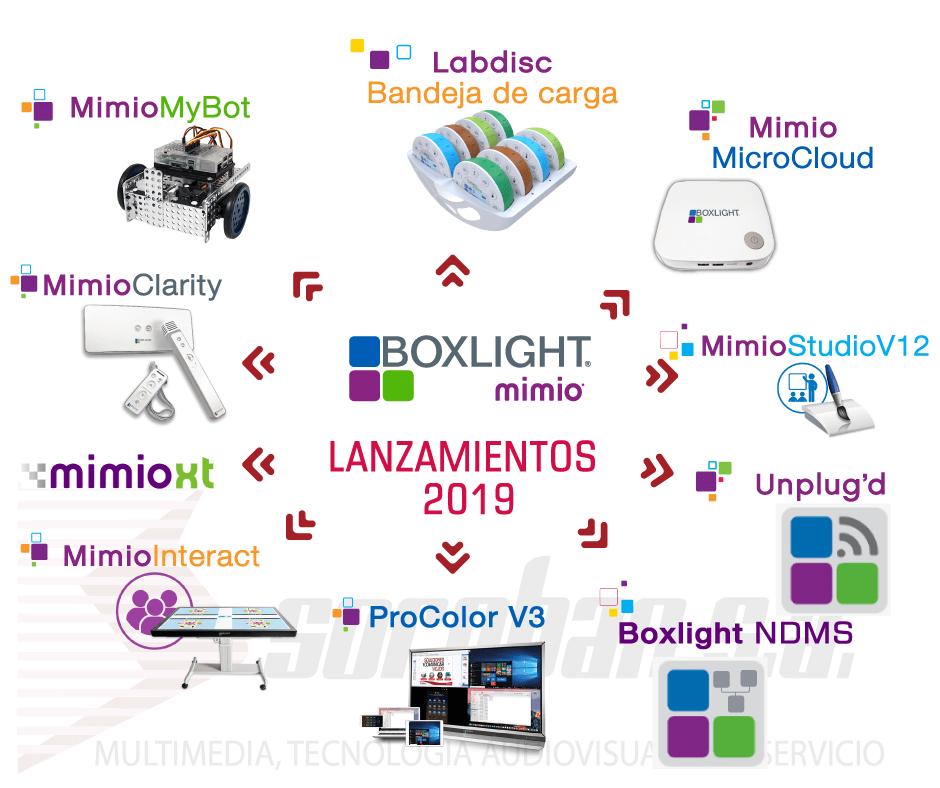 Lanzamientos Boxlight Mimio 2019