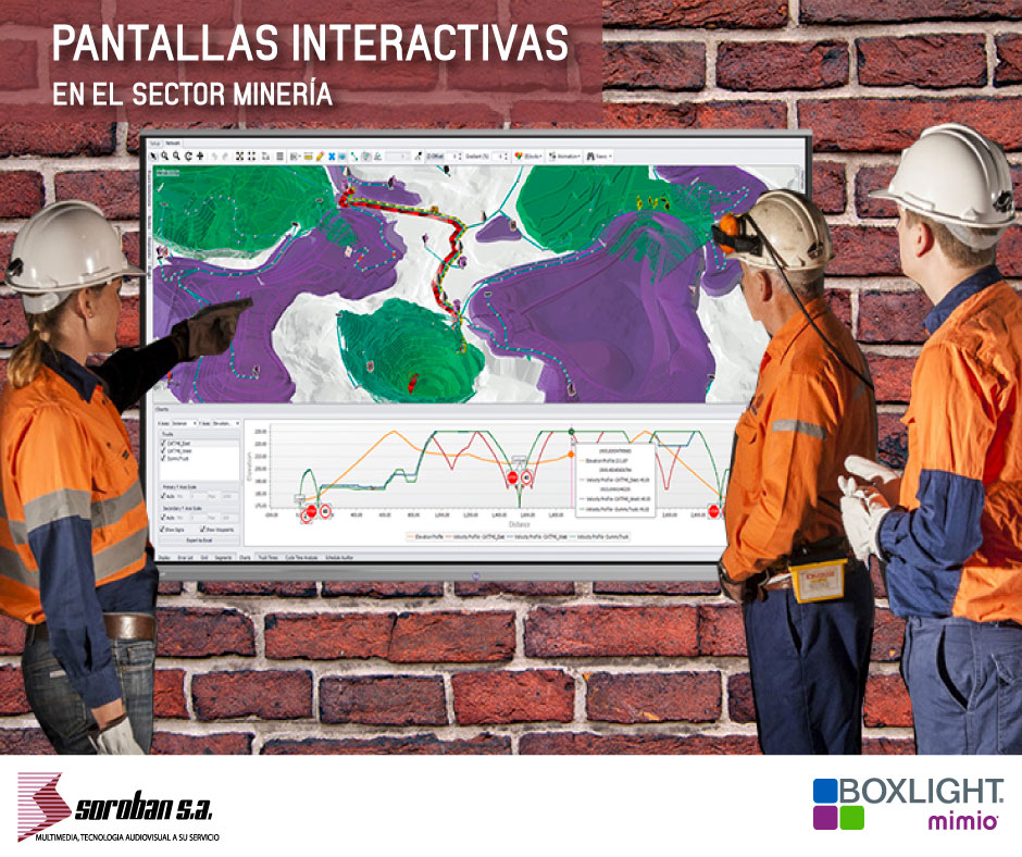Pantalla Interactiva en el sector Minería