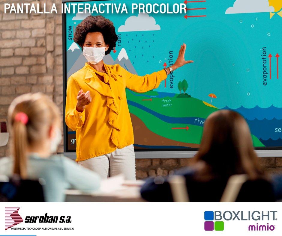 Beneficios de usar una pantalla interactiva en la enseñanza y el aprendizaje